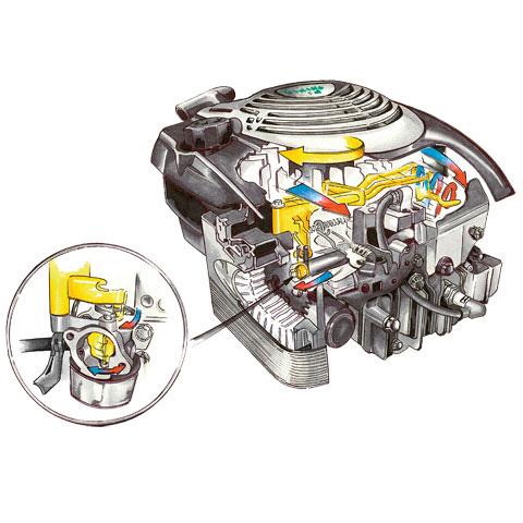 Ремонт двигателя газонокосилки viking